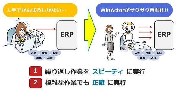 Windows操作ロボット「WinActor...
